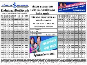 ŞUBAT 2016 kampanyaları